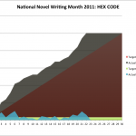 Nano 2011-11-22 Progress Hex Code