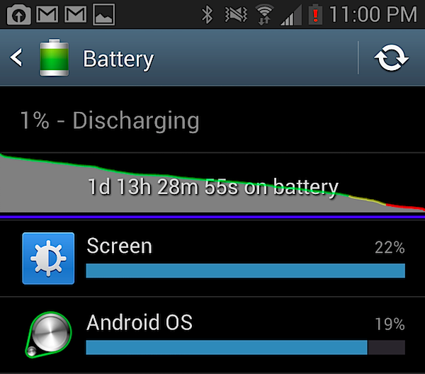 galaxy-note-battery-life.png