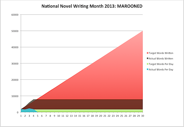 MAROONED 2013-11-04.png