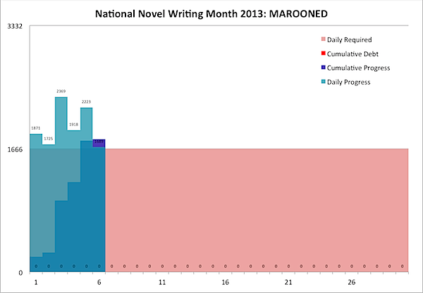 MAROONED 2013-11-06.png
