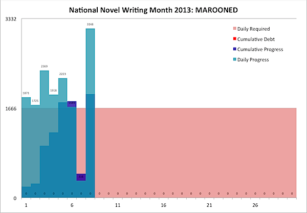 MAROONED 2013-11-08.png