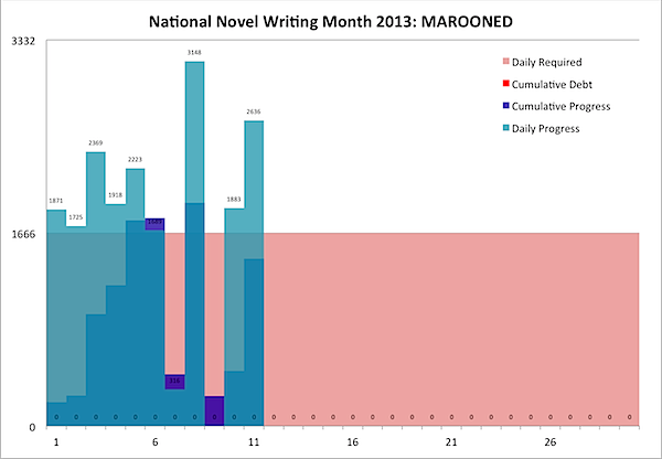 MAROONED 2013-11-11.png