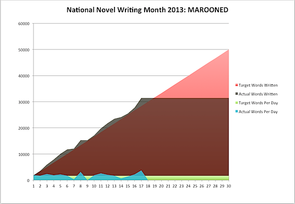 MAROONED 2013-11-17 mountain.png