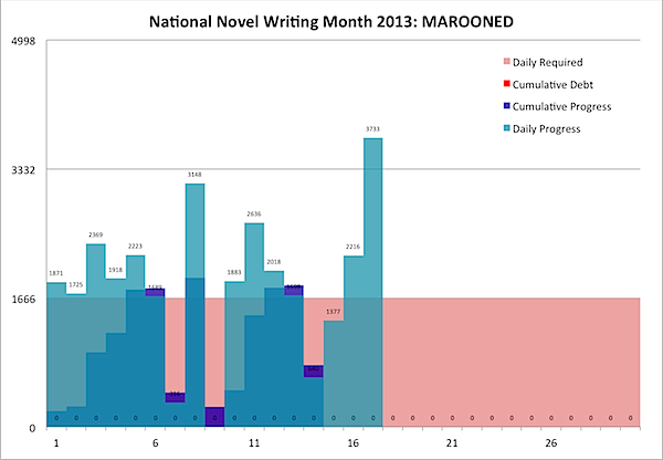 MAROONED 2013-11-17.png