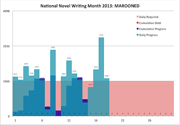 MAROONED 2013-11-18.png
