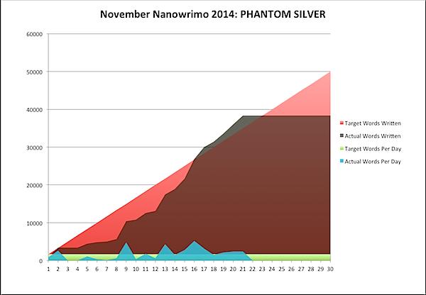 November Nano 2014-11-22.png