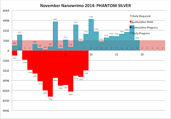 November Nano 2014-11-26a.png