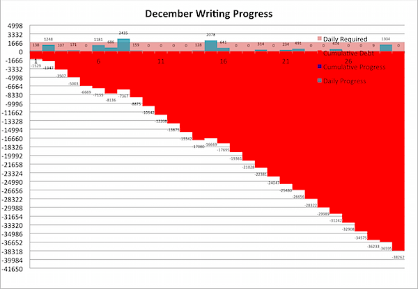 December 2015 Writing 1.png