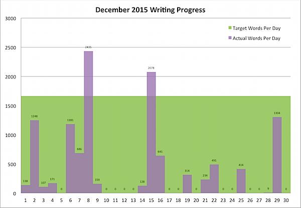 December 2015 Writing 2.png
