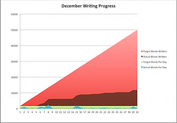 December 2015 Writing 3.png