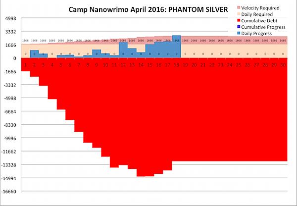 Camp Nano 2016-04-18a.png