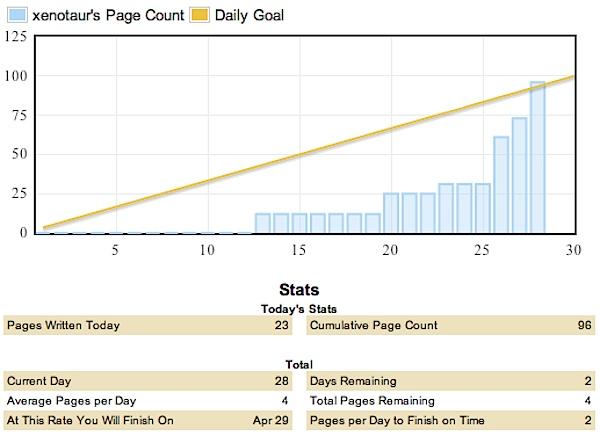 Screen shot 2012-04-28 at 11.41.56 PM.png