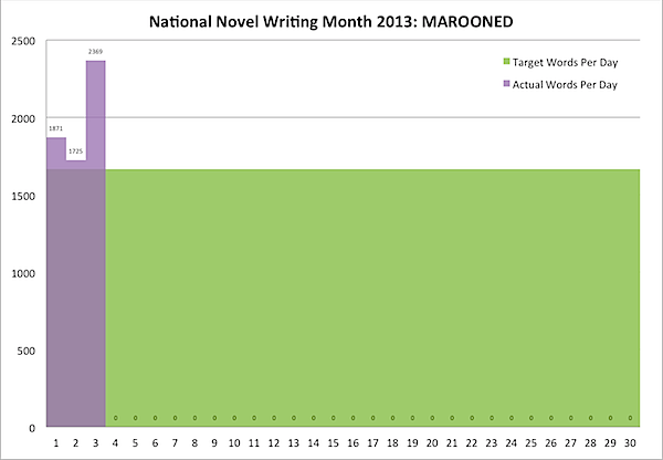 MAROONED 2013-11-03.png