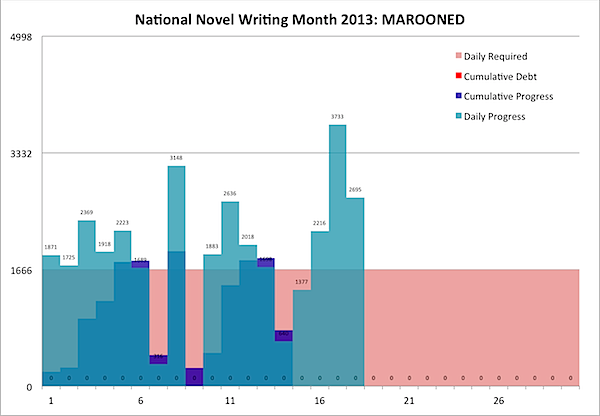 MAROONED 2013-11-18a.png
