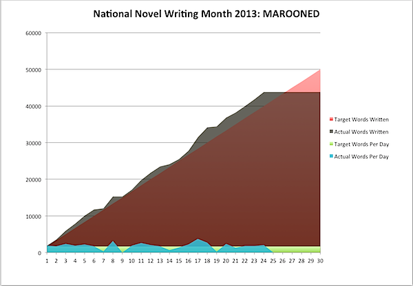 MAROONED 2013-11-24.png