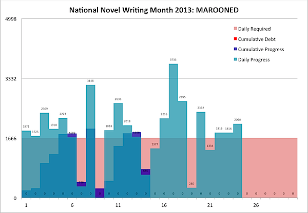 MAROONED 2013-11-24a.png