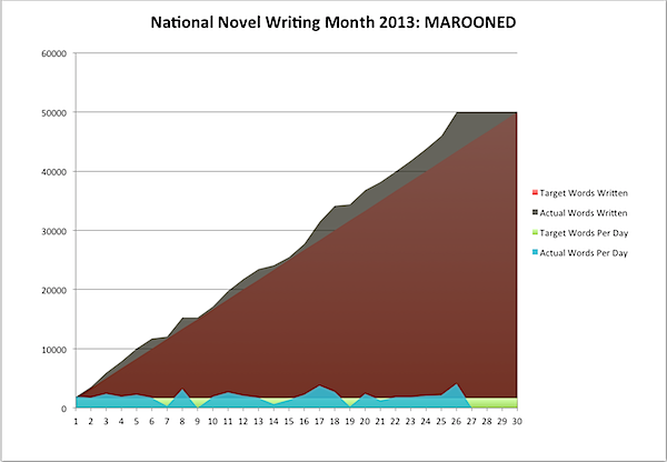 MAROONED 2013-11-27.png