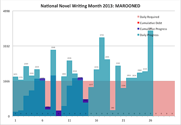 MAROONED 2013-11-27a.png