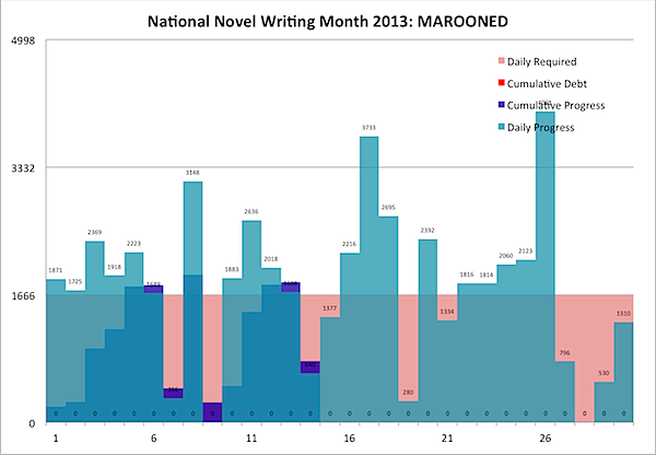 MAROONED 2013-11-30.png