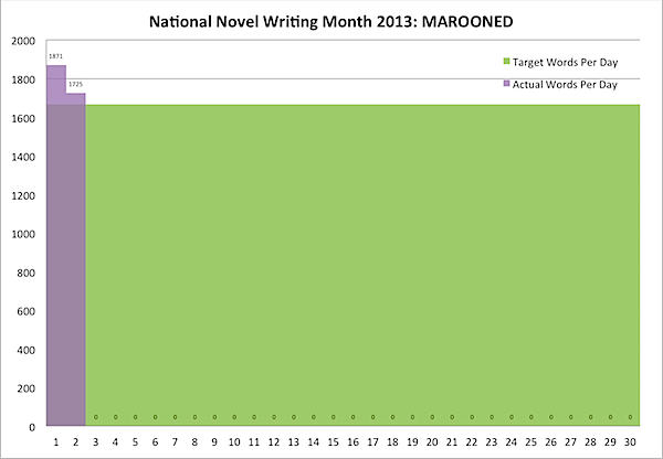 Marooned 2013-11-02.png