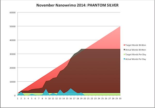 November Nano 2014-11-19.png