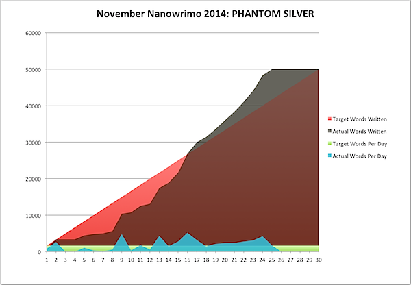November Nano 2014-11-26.png