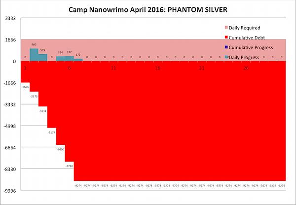 Camp Nano 2016-04-08a.png