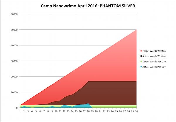 Camp Nano 2016-04-18b.png