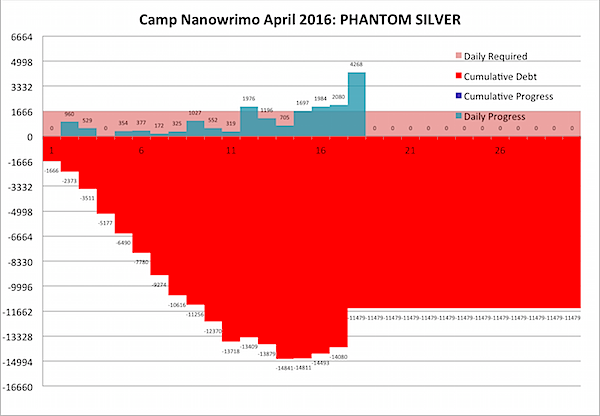 Camp Nano 2016-04-18c.png