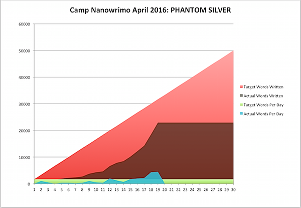 Camp Nano 2016-04-19b.png